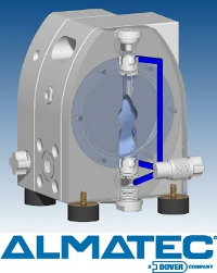 Almatec Back Flushing System - New Jersey (NJ) Pennsylvania (PA) and Delaware (DE)