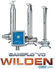 Wilden Saniflo VC Pumps